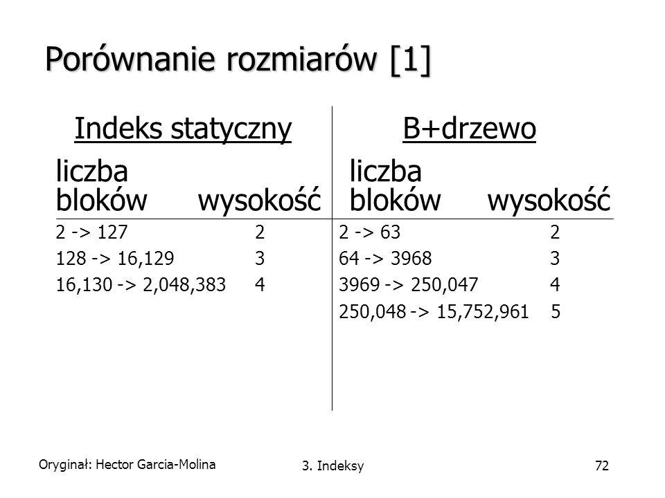 Porównanie rozmiarów [1]
